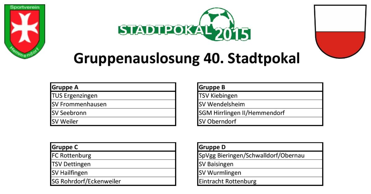 2015.11.10_Auslosung_40.Stadtpokal2015